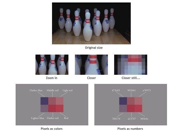Digital Video 101: Understanding How Digital Video Works - Web Video ...