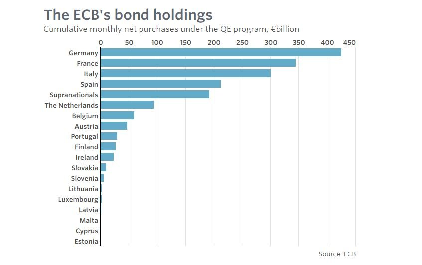 """Résultat de recherche d'images pour """"BCE"""""""